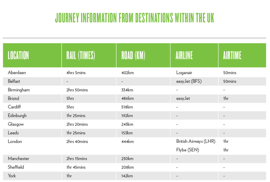 Journey times